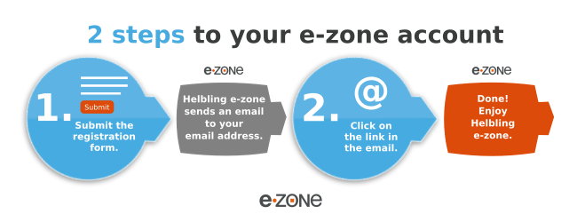 2 steps to your e-zone account
